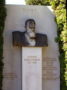 LudwigBoltzmann @ wikipedia.org © Daderot, common creative 3.0